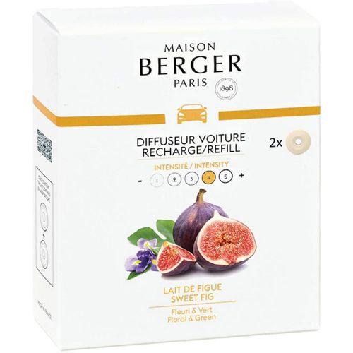 Maison Berger Ricarica Auto Lait De Fig